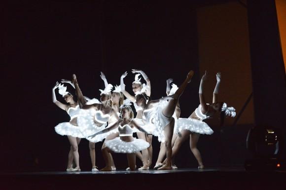 (C) Dance Industry